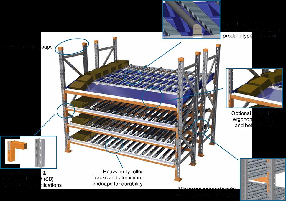 design for carton live storage